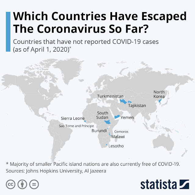 Free from Coronavirus: A Survey