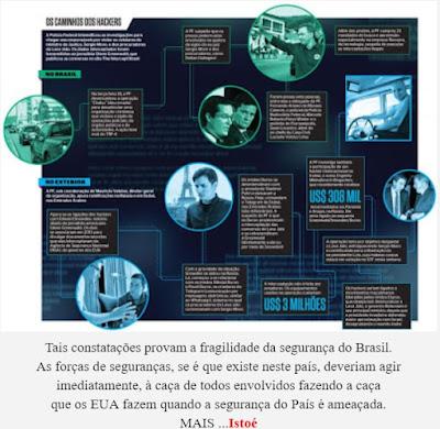 """O hacker  """"lucky12345"""" e a fragilidade da segurança do Brasil"""
