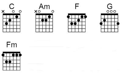 Lirik dan Chord Ungu Demi Waktu