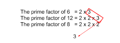 LCM And HCF Definition, Formula, Relation, Questions, Trick 3