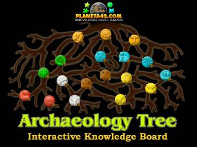 Тематично Дърво на Археологията Пъзел