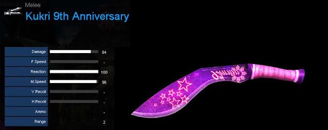 Detail Statistik Kukri 9th Anniversary