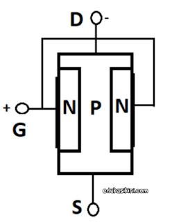 Apa itu Transistor? Jenis Transistor dan Cara Kerjanya