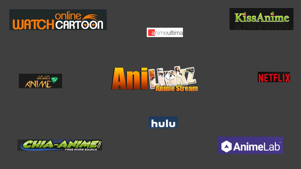 Top Ten Anime Websites of 2005