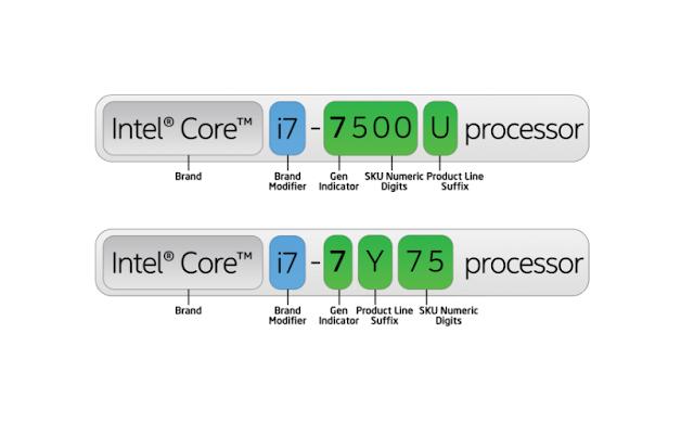 Baca Kode Prosesor Intel