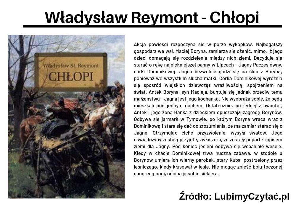 Władysław Reymont - Chłopi, Topki, Marzenie Literackie