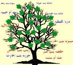 أسماء زوجات النبي صلى الله عليه وسلم