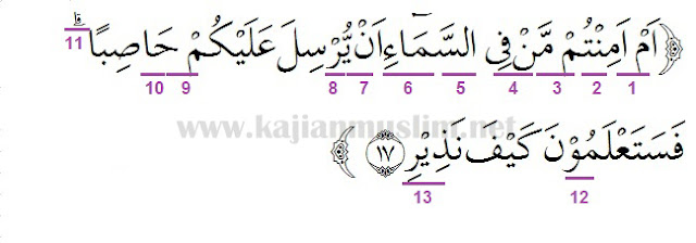 Hukum Tajwid Surat Al-Mulk Ayat 17