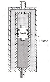 Piston Type Gas Charged Accumulator