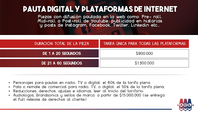 Tarifas de Locución en Youtube, Facebook, Twitter, Instagram, TikTok - Colombia 2021