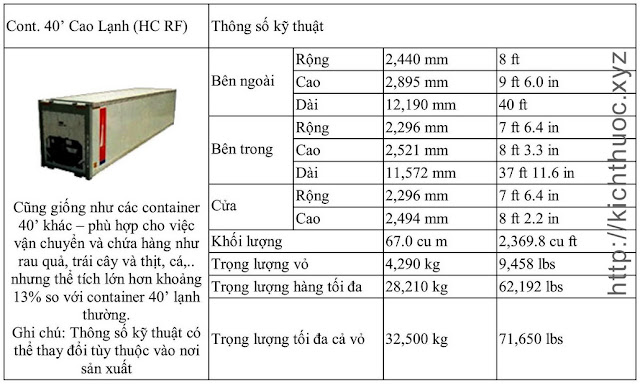 kich thuoc container lanh 40 feet loai cao