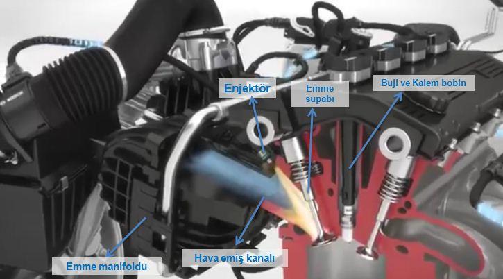 4 In 1 Benzin Kombigerät Test : benzin enjekt r nedir nas l al r ar zas ve temizli i ~ Frokenaadalensverden.com Haus und Dekorationen