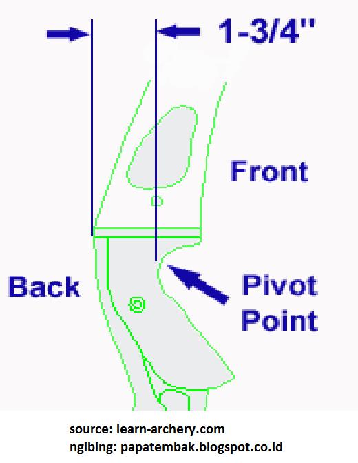 Ukuran Busur Panah : ukuran, busur, panah, Panjang, Tarikan/Draw, Length, Berapa, Taunya., Papatembak, Archery, Beyond