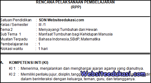 RPP Kelas 3 Tema 2 Kurikulum 2013 Revisi 2019