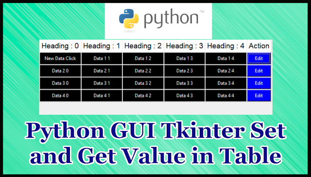 Python GUI Tkinter Get and Set Value in Table Part 17.8