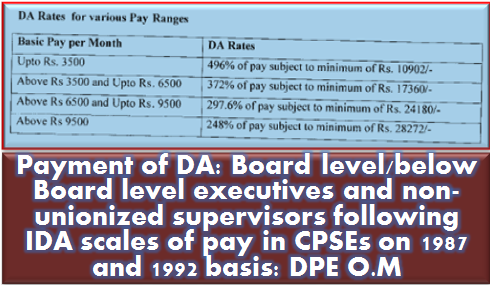 payment-da-board-level-below-board-level-executives-and-non-unionized-supervisors-ida-cpse.png