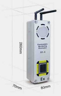 Electrostatic Monitoring Eliminator type SD-A