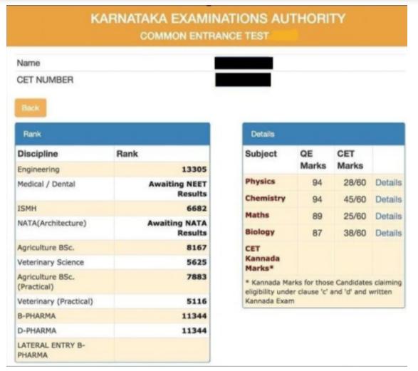 kea.kar.nic.in Result 2021 Karnataka KCET Results Link, Rank Card, Merit List | KCET Result 2021 All Details