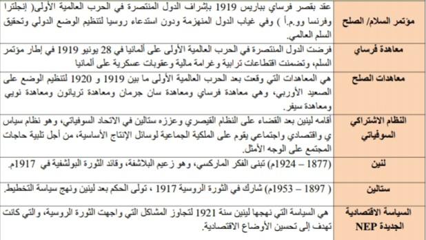 قائمة مفاهيم ومصطلحات التاريخ والجغرافيا للسنة الثانية باك اداب وعلوم انسانية