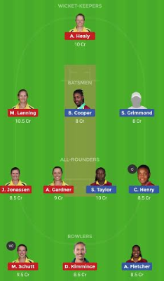WI-W vs AU-W dream 11 team | AU-W vs WI-W