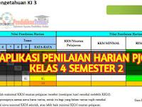 Format dan Aplikasi Penilaian Harian PJOK K13 Kelas 4 SD/MI Semester 2