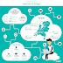 Vooral Philips, KPN en Microsoft zoeken IoT experts