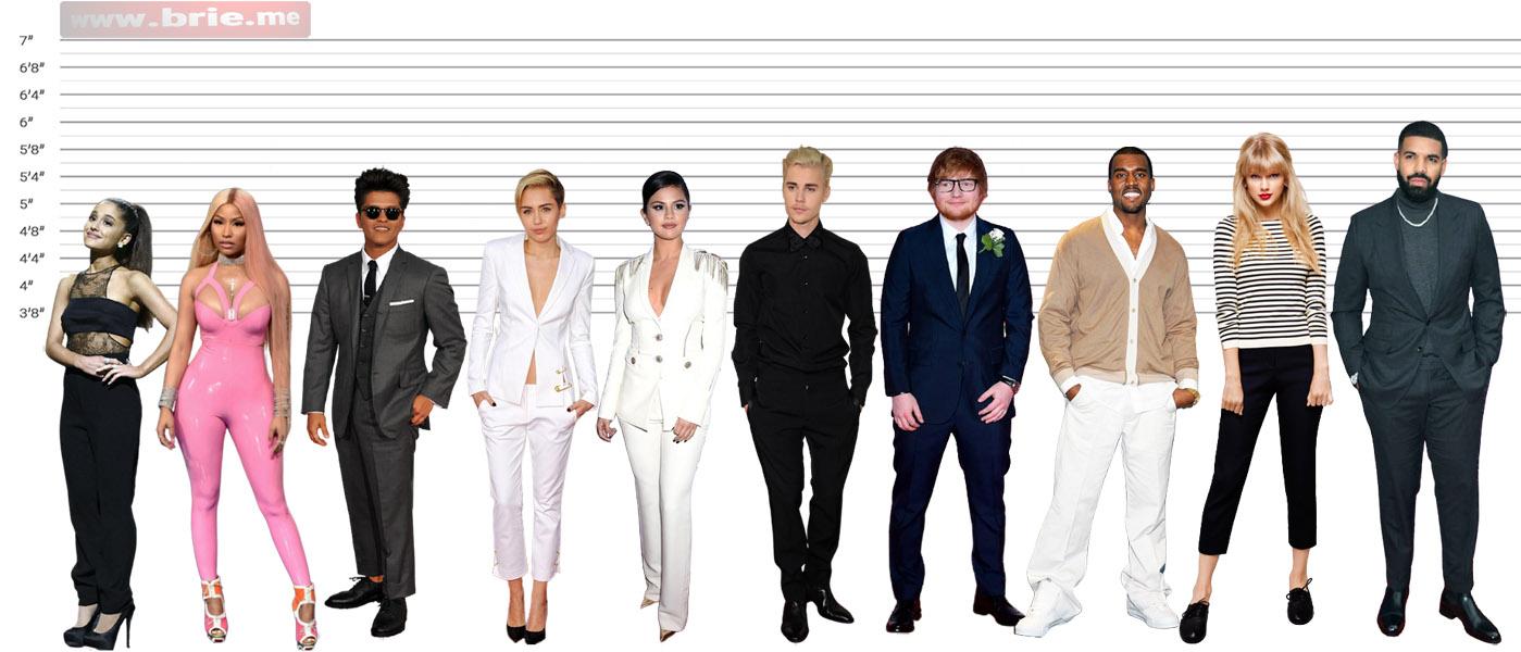 Ariana Grande, Nicki Minaj, Bruno Mars, Miley Cyrus, Selena Gomez, Justin Bieber, Ed Sheeran, Kanye West, Taylor Swift, and Drake height comparison