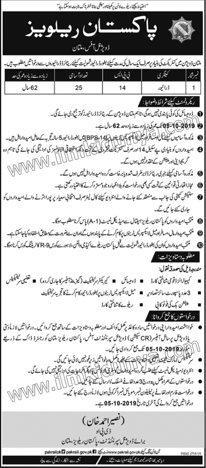 Pakistan Railways 2019 Latest Jobs at Divisional Office Multan