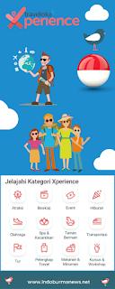 kategori Traveloka Xperience