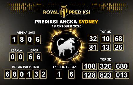 Royal Prediksi Sidney Minggu 18 Oktober 2020