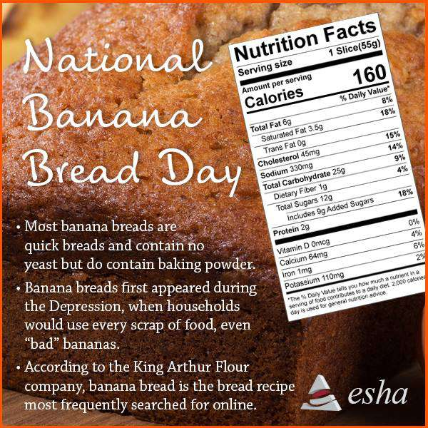 National Banana Bread Day Wishes Images download