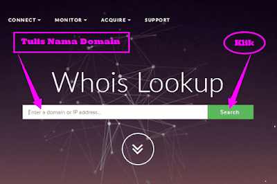Cara Mengetahui Status Nama Domain Bekas atau Baru bagi Blogger Pemula