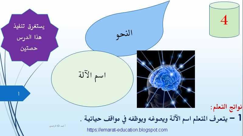 حل درس اسم الاله مادة اللغة العربية للصف الحادى عشر الفصل الاول 2020-2019 - مناهج الامارات