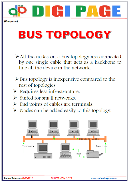 DP | BUS TOPOLOGY | 2 - JUNE - 17 |