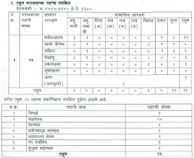 Sangli Health Department Recruitment 2016 apply online arogya.maharashtra.gov.in