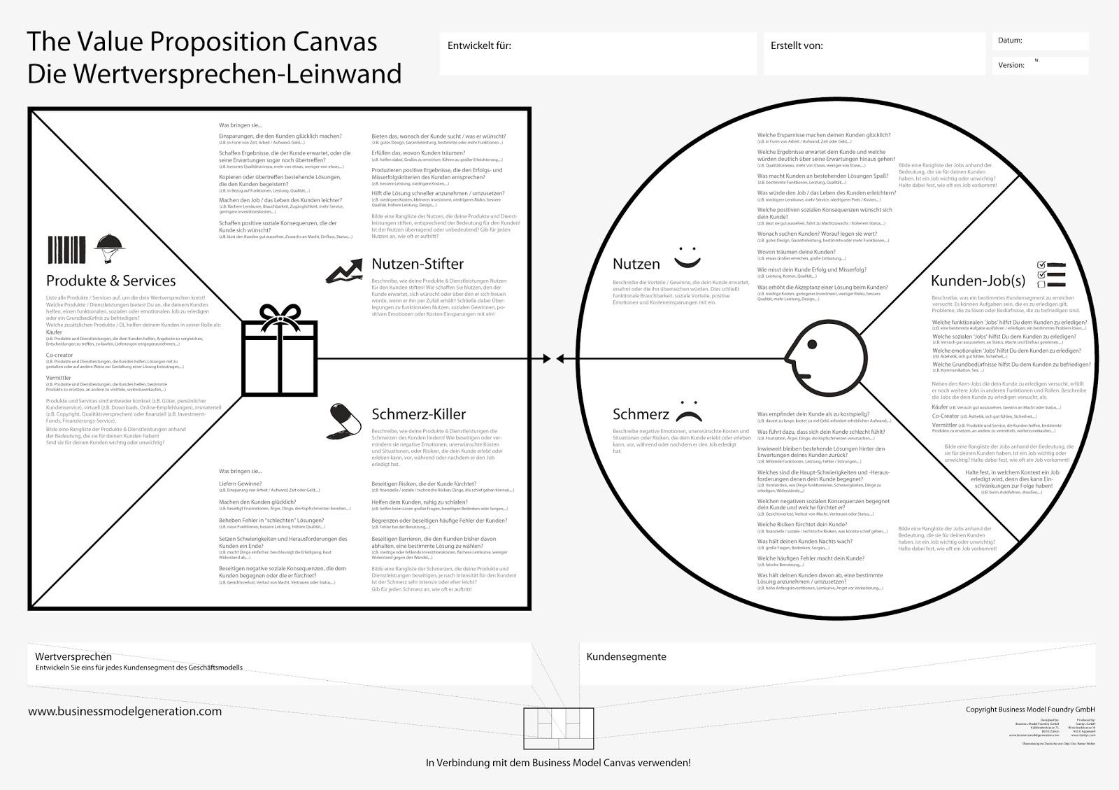 Value Proposition Canvas Helferlein Fur Dein Businessmodell