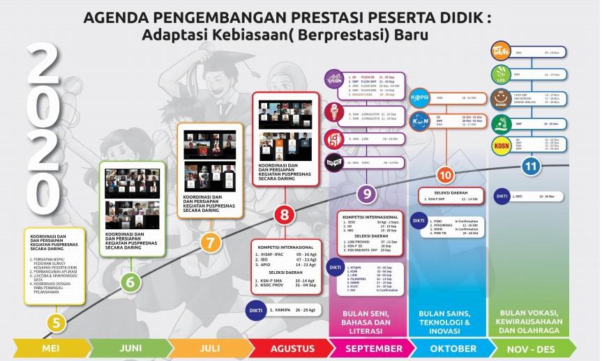 Info KSN 2020
