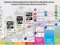 Informasi Pelaksanaan KSN 2020