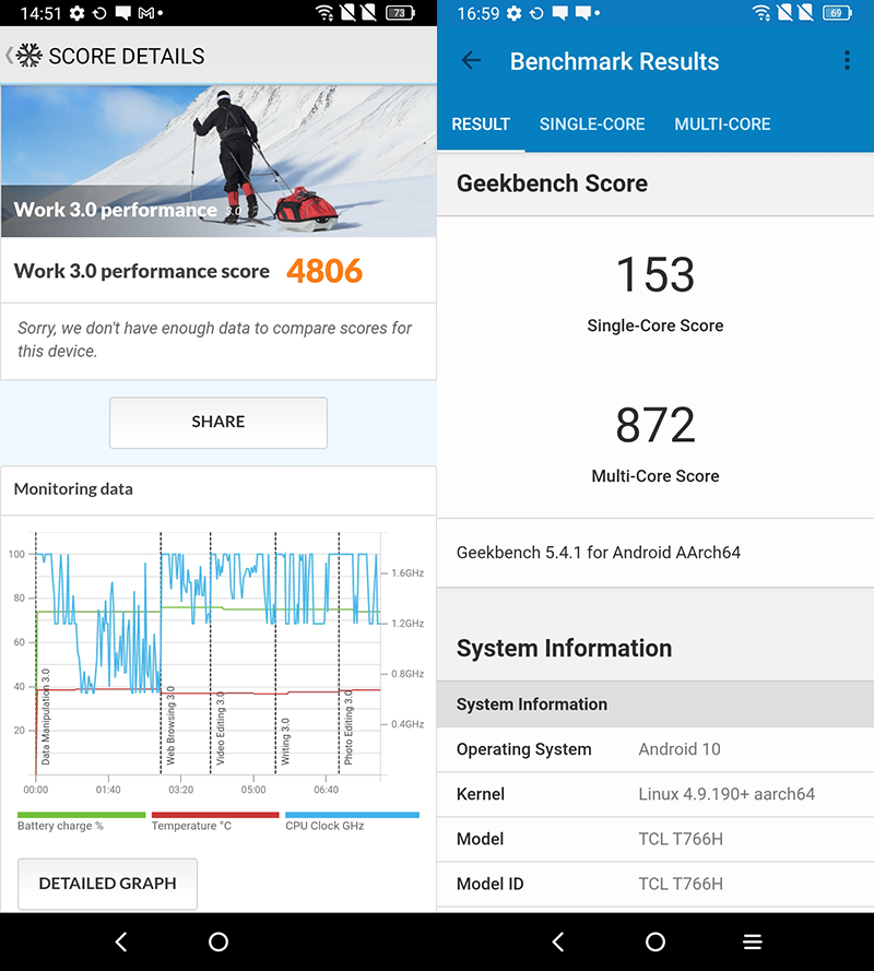 Benchmark scores from PCMark and Geekbench