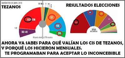 28-A: PRUEBAS DEL PUCHERAZO