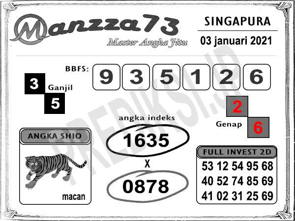 Prediksi Manzza73 SGP Minggu 03 Januari 2021