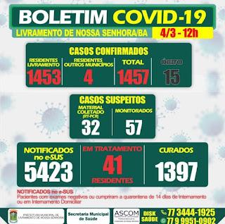 Livramento registra 15º óbito em decorrência da Covid-19