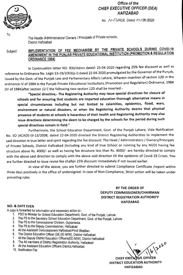 IMPLEMENTATION OF 25% FEE DISCOUNT TO STUDENTS BY THE PRIVATE SCHOOLS DURING COVID-19 IN HAFIZABAD