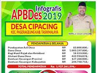 Download Contoh Baliho APBDES 2019 Format CDR
