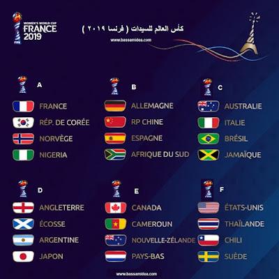 جدول مجموعات كاس العالم للسيدات 2019 بفرنسا