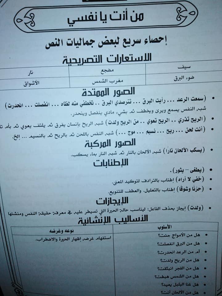 تجميع لمراجعات و امتحانات اللغة العربية للصف الثالث الثانوى  للتدريب و الطباعة 2021 8