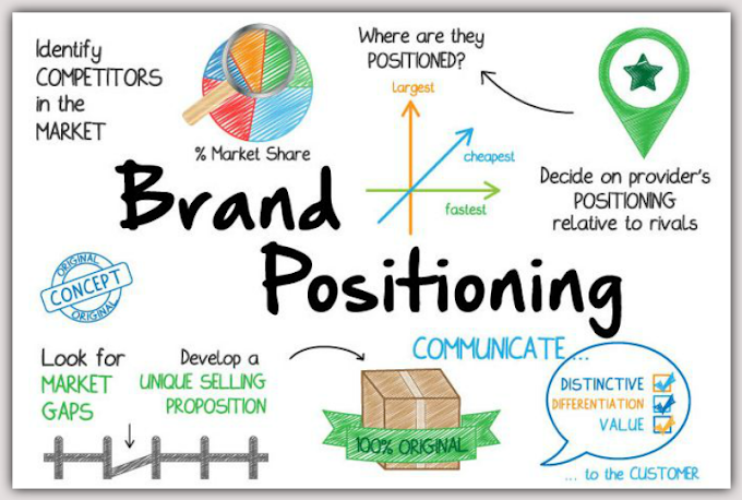 Get Online Business Idea For The Successful Brand Positioning
