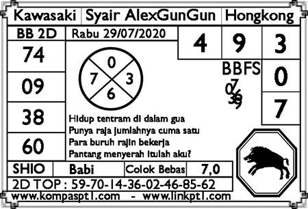 Prediksi Alexgungun HK Kamis