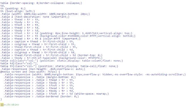 Cara Membuat HTML CSS Flat Table Responsive Di Blogger / Blogspot