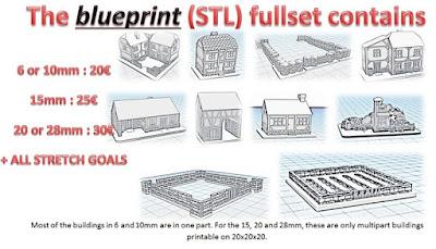 Blueprints only !